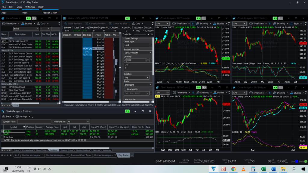 איך תגנו על עצמכם במסחר בשוק ההון
